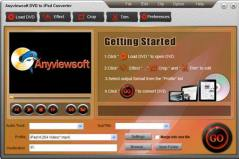 anyviewsoft-dvd-to-ipad